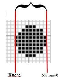 stone_pixels