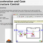 Acceleration and case structure