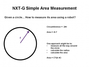 One approach to working through the challenge of measuring the area of a circle.