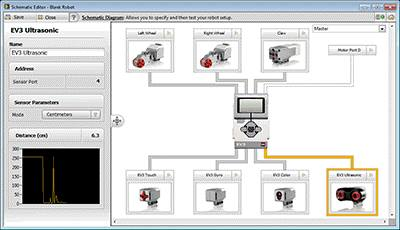 labview software free download for windows 7 32 bit
