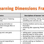 learningdimensions