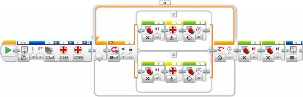 Line follower with data logging blocks and reset of each motor internal rotation sensors