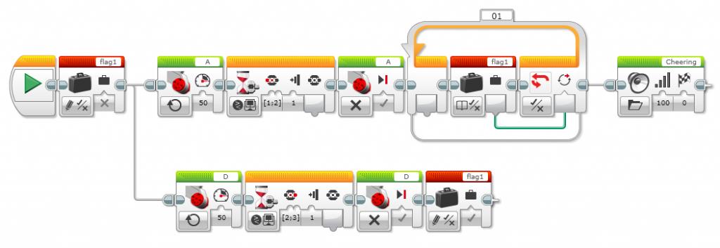 Task split 2 - flag demo