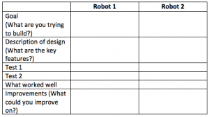 RobotComparisonChart